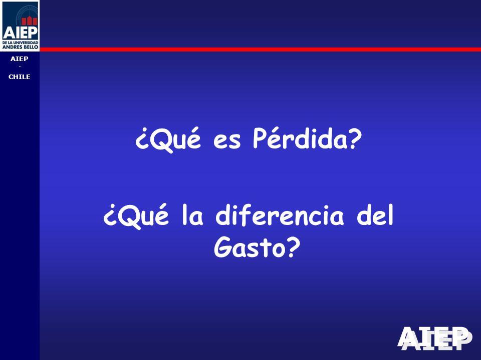 AIEP - CHILE ¿Qué es Pérdida? ¿Qué la diferencia del Gasto?