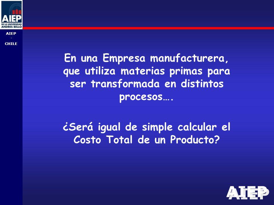 AIEP - CHILE En una Empresa manufacturera, que utiliza materias primas para ser transformada en distintos procesos….