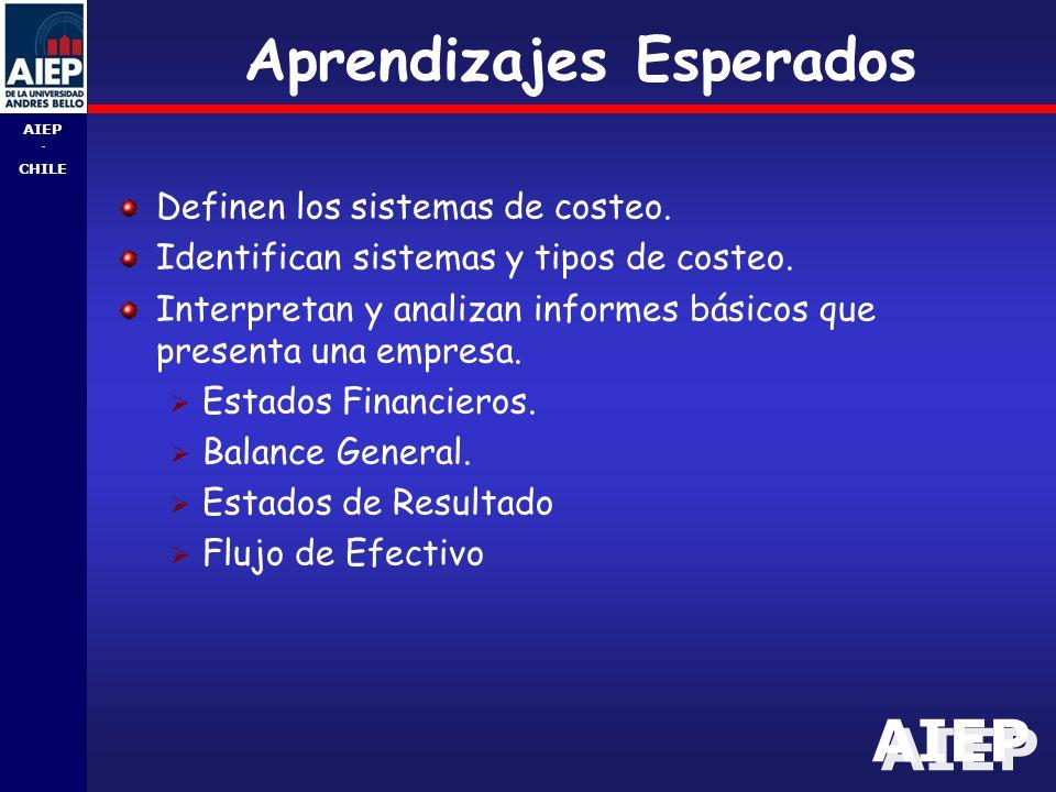 AIEP - CHILE Aprendizajes Esperados Definen los sistemas de costeo.