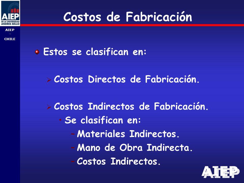 AIEP - CHILE Costos de Fabricación Estos se clasifican en:  Costos Directos de Fabricación.