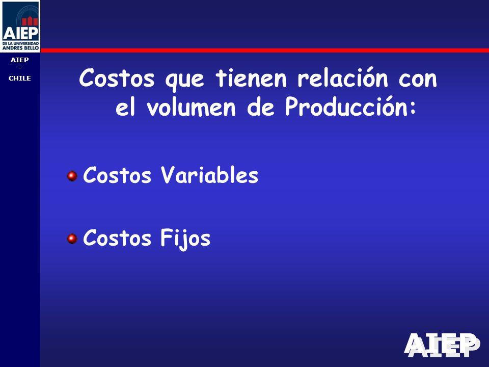 AIEP - CHILE Costos que tienen relación con el volumen de Producción: Costos Variables Costos Fijos