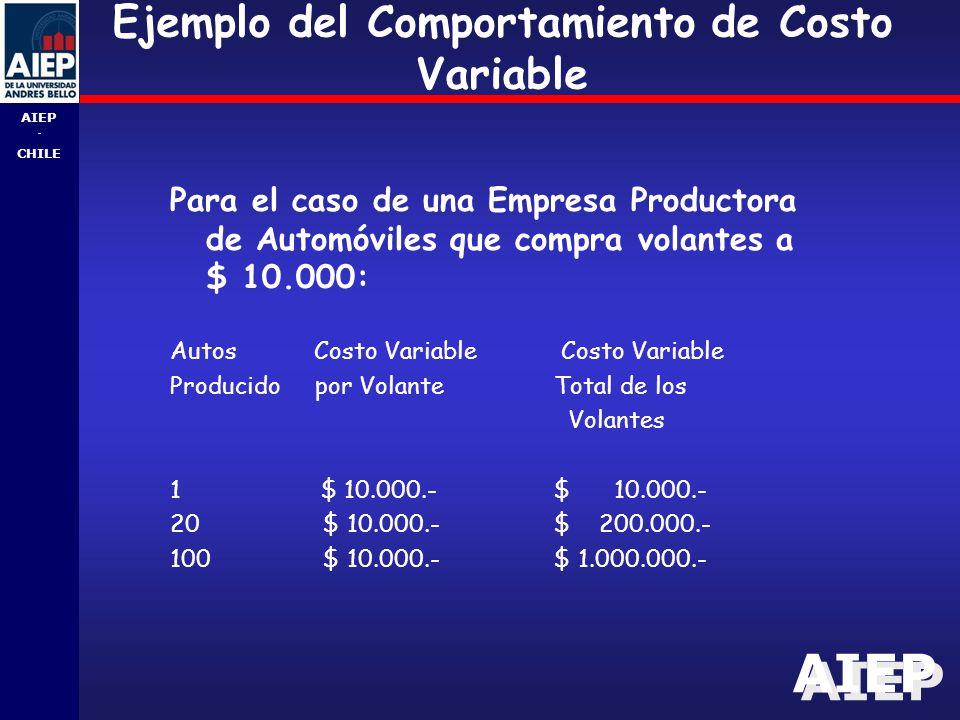 AIEP - CHILE Ejemplo del Comportamiento de Costo Variable Para el caso de una Empresa Productora de Automóviles que compra volantes a $ 10.000: Autos Costo Variable Costo Variable Producido por Volante Total de los Volantes 1 $ 10.000.-$ 10.000.- 20 $ 10.000.-$ 200.000.- 100 $ 10.000.-$ 1.000.000.-
