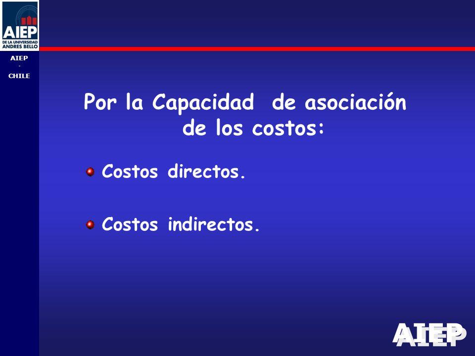 AIEP - CHILE Por la Capacidad de asociación de los costos: Costos directos. Costos indirectos.