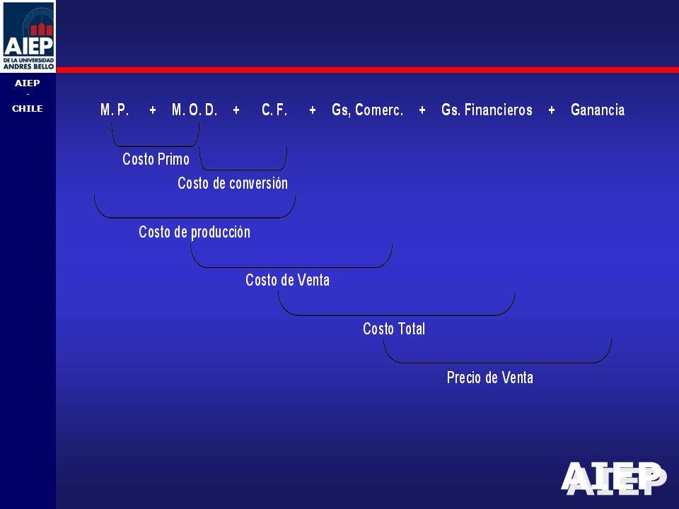 AIEP - CHILE