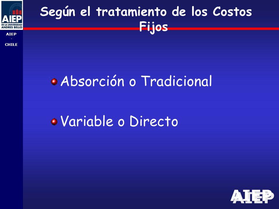 AIEP - CHILE Según el tratamiento de los Costos Fijos Absorción o Tradicional Variable o Directo