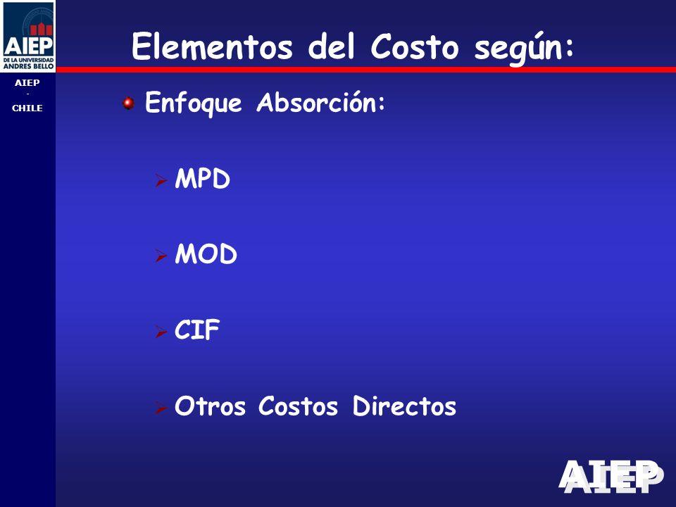 AIEP - CHILE Elementos del Costo según: Enfoque Absorción:  MPD  MOD  CIF  Otros Costos Directos