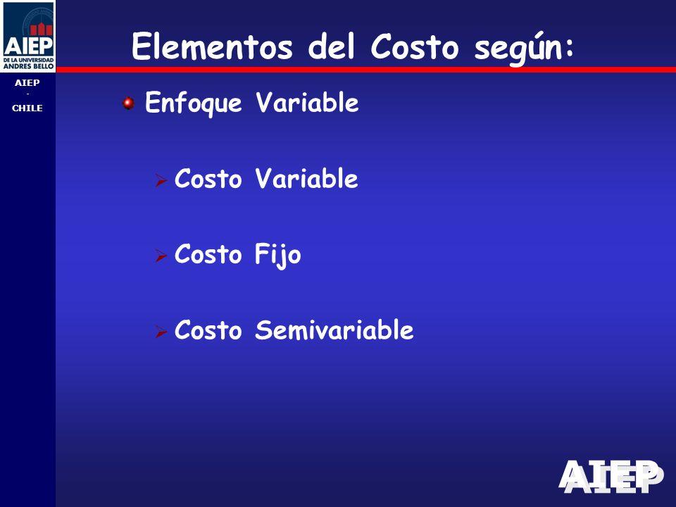AIEP - CHILE Elementos del Costo según: Enfoque Variable  Costo Variable  Costo Fijo  Costo Semivariable