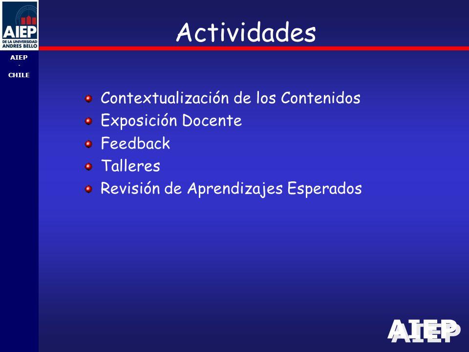 AIEP - CHILE Actividades Contextualización de los Contenidos Exposición Docente Feedback Talleres Revisión de Aprendizajes Esperados
