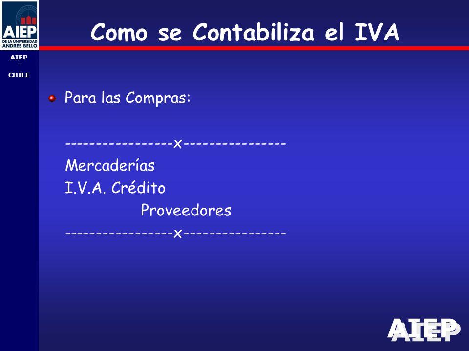 AIEP - CHILE Como se Contabiliza el IVA Para las Compras: -----------------x---------------- Mercaderías I.V.A.