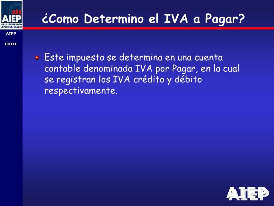 AIEP - CHILE ¿Como Determino el IVA a Pagar.