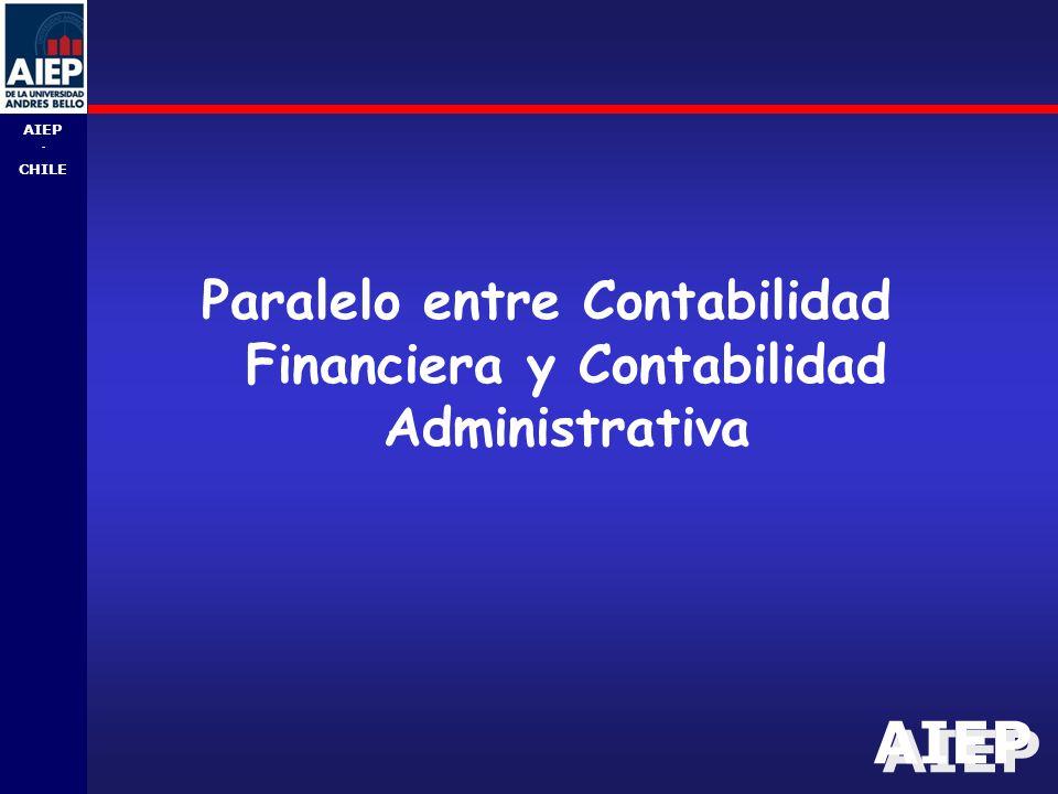 AIEP - CHILE Paralelo entre Contabilidad Financiera y Contabilidad Administrativa