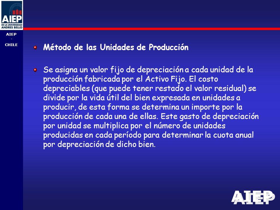 AIEP - CHILE Método de las Unidades de Producción Se asigna un valor fijo de depreciación a cada unidad de la producción fabricada por el Activo Fijo.