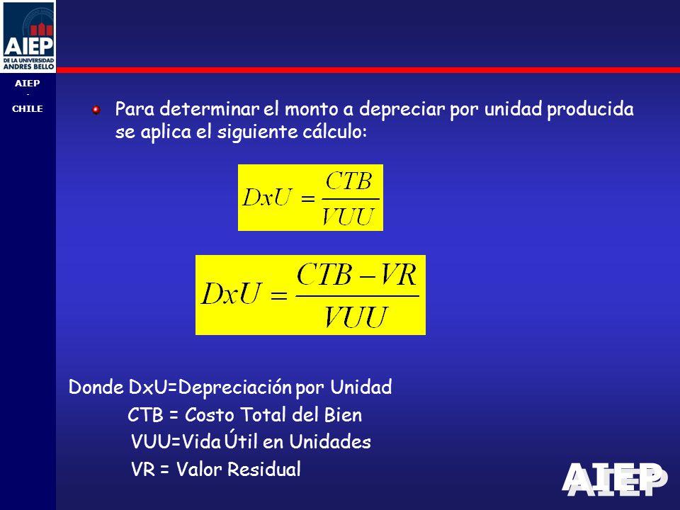 AIEP - CHILE Para determinar el monto a depreciar por unidad producida se aplica el siguiente cálculo: Donde DxU=Depreciación por Unidad CTB = Costo Total del Bien VUU=Vida Útil en Unidades VR = Valor Residual