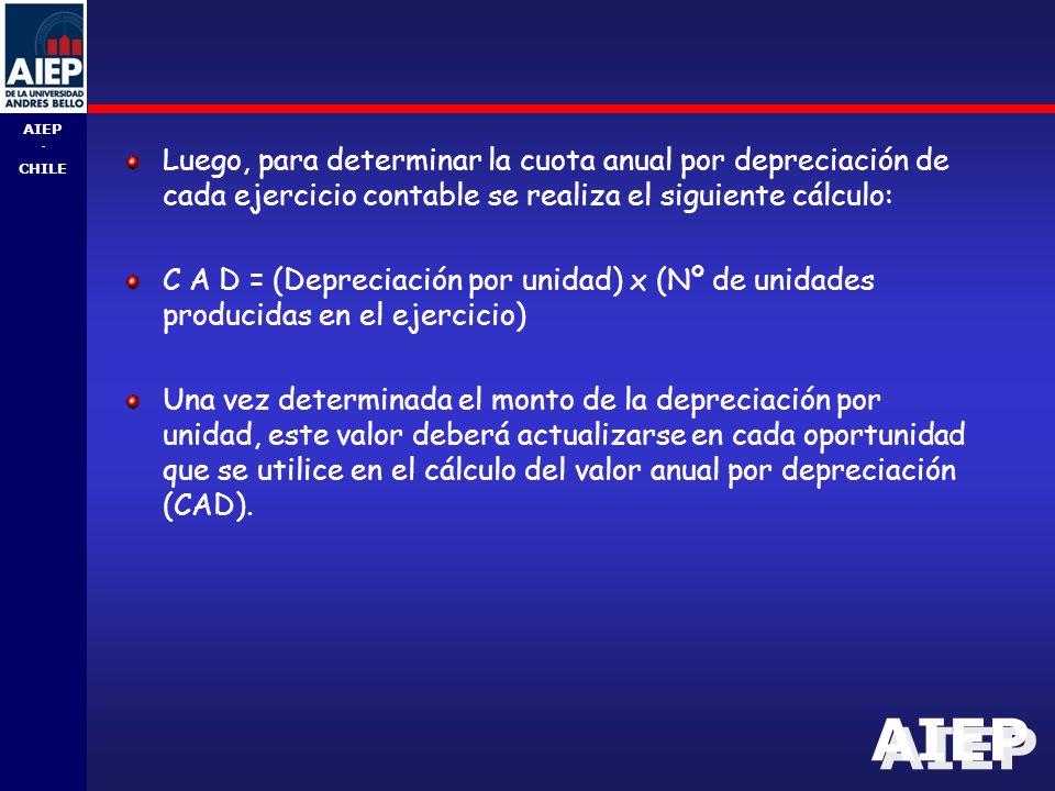 AIEP - CHILE Luego, para determinar la cuota anual por depreciación de cada ejercicio contable se realiza el siguiente cálculo: C A D = (Depreciación por unidad) x (Nº de unidades producidas en el ejercicio) Una vez determinada el monto de la depreciación por unidad, este valor deberá actualizarse en cada oportunidad que se utilice en el cálculo del valor anual por depreciación (CAD).