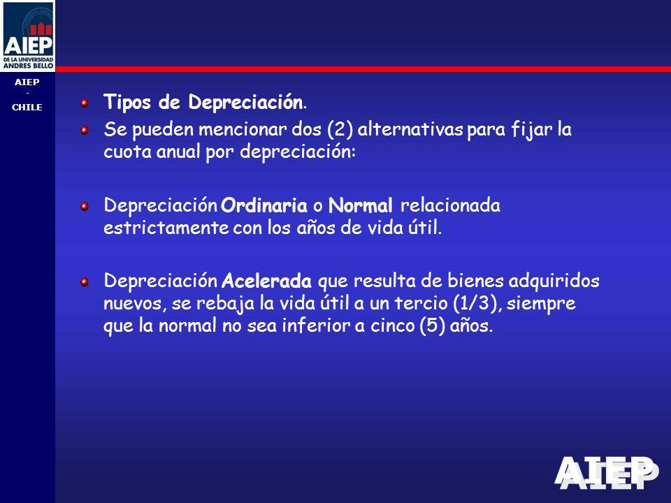 AIEP - CHILE Tipos de Depreciación.