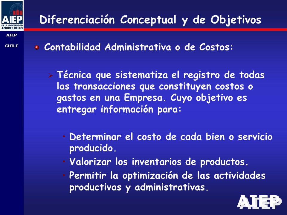 AIEP - CHILE Diferenciación Conceptual y de Objetivos Contabilidad Administrativa o de Costos:  Técnica que sistematiza el registro de todas las transacciones que constituyen costos o gastos en una Empresa.