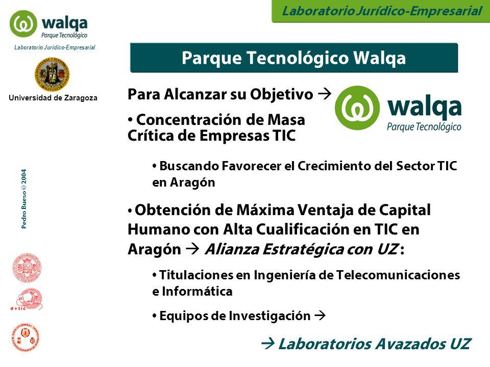 Laboratorio Jurídico-Empresarial Universidad de Zaragoza Laboratorio Jurídico-Empresarial Pedro Bueso © 2004 Parque Tecnológico Walqa Para Alcanzar su