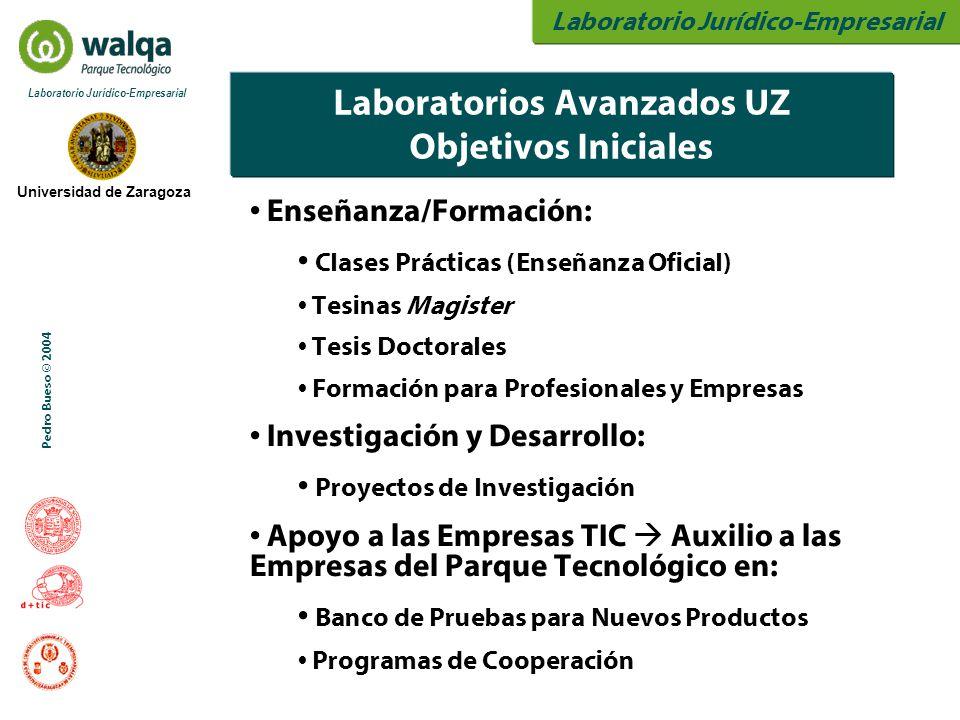 Laboratorio Jurídico-Empresarial Universidad de Zaragoza Laboratorio Jurídico-Empresarial Pedro Bueso © 2004 Laboratorios Avanzados UZ Objetivos Inici