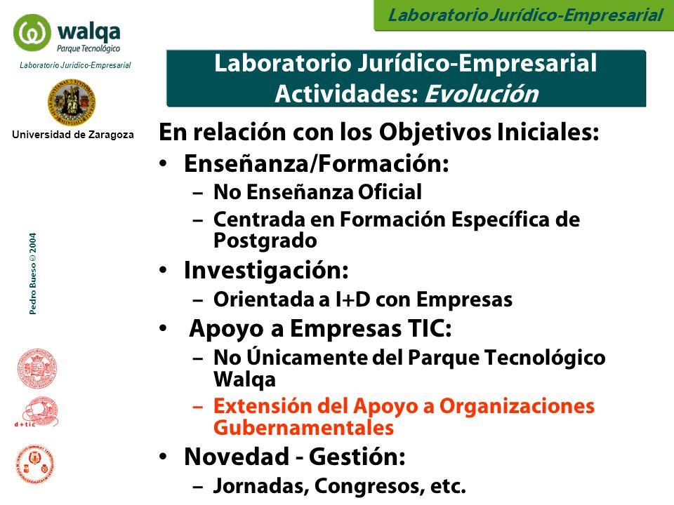 Laboratorio Jurídico-Empresarial Universidad de Zaragoza Laboratorio Jurídico-Empresarial Pedro Bueso © 2004 Laboratorio Jurídico-Empresarial Actividades: Evolución En relación con los Objetivos Iniciales: Enseñanza/Formación: – No Enseñanza Oficial – Centrada en Formación Específica de Postgrado Investigación: – Orientada a I+D con Empresas Apoyo a Empresas TIC: – No Únicamente del Parque Tecnológico Walqa – Extensión del Apoyo a Organizaciones Gubernamentales Novedad - Gestión: – Jornadas, Congresos, etc.