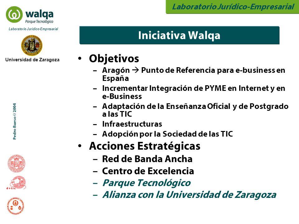 Laboratorio Jurídico-Empresarial Universidad de Zaragoza Laboratorio Jurídico-Empresarial Pedro Bueso © 2004 Objetivos – Aragón  Punto de Referencia
