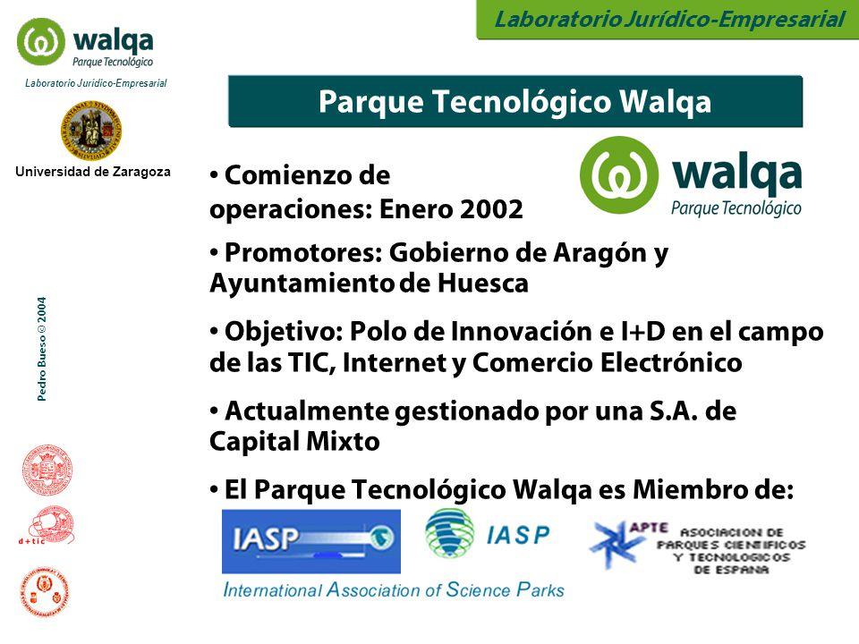 Laboratorio Jurídico-Empresarial Universidad de Zaragoza Laboratorio Jurídico-Empresarial Pedro Bueso © 2004 Parque Tecnológico Walqa Comienzo de oper