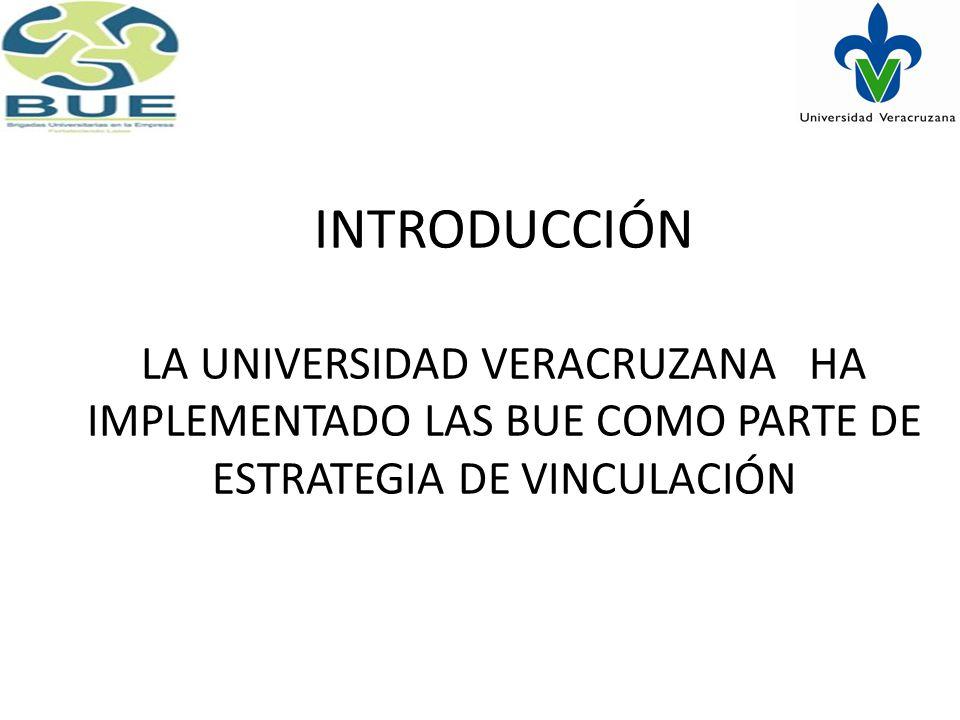INTRODUCCIÓN LA UNIVERSIDAD VERACRUZANA HA IMPLEMENTADO LAS BUE COMO PARTE DE ESTRATEGIA DE VINCULACIÓN
