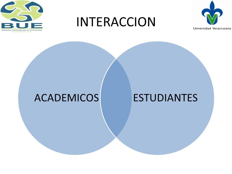 INTERACCION ACADEMICOSESTUDIANTES