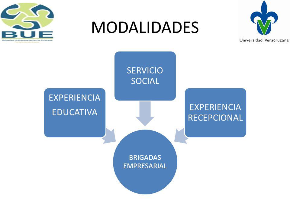 MODALIDADES BRIGADAS EMPRESARIAL EXPERIENCIA EDUCATIVA SERVICIO SOCIAL EXPERIENCIA RECEPCIONAL