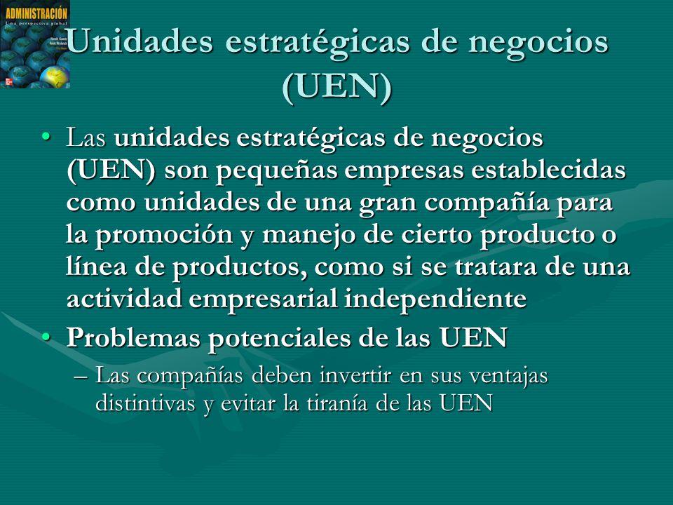Unidades estratégicas de negocios (UEN) Las unidades estratégicas de negocios (UEN) son pequeñas empresas establecidas como unidades de una gran compañía para la promoción y manejo de cierto producto o línea de productos, como si se tratara de una actividad empresarial independienteLas unidades estratégicas de negocios (UEN) son pequeñas empresas establecidas como unidades de una gran compañía para la promoción y manejo de cierto producto o línea de productos, como si se tratara de una actividad empresarial independiente Problemas potenciales de las UENProblemas potenciales de las UEN –Las compañías deben invertir en sus ventajas distintivas y evitar la tiranía de las UEN