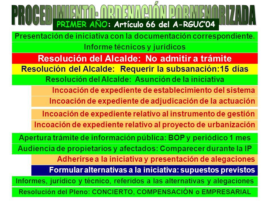 PRIMER AÑO: Artículo 66 del A-RGUC'04 Presentación de iniciativa con la documentación correspondiente.
