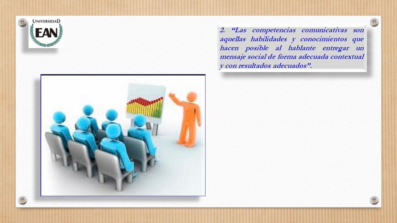 """2. """"Las competencias comunicativas son aquellas habilidades y conocimientos que hacen posible al hablante entregar un mensaje social de forma adecuada"""