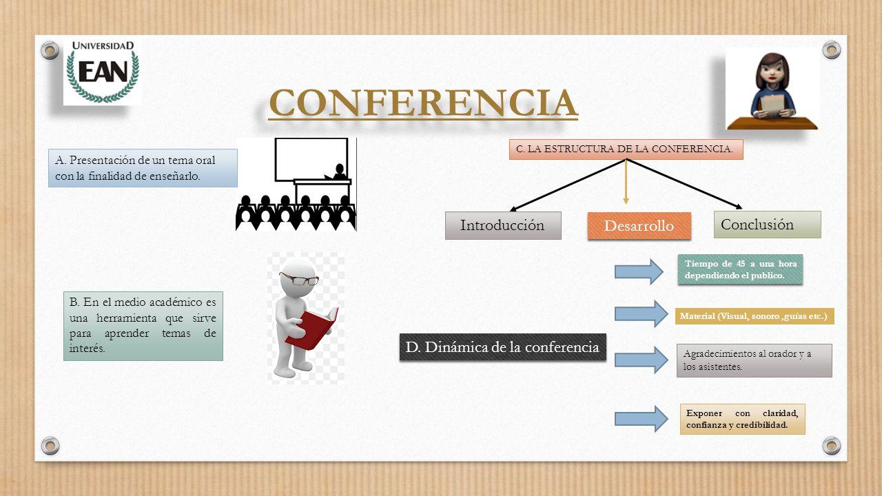 CONFERENCIA A. Presentación de un tema oral con la finalidad de enseñarlo.