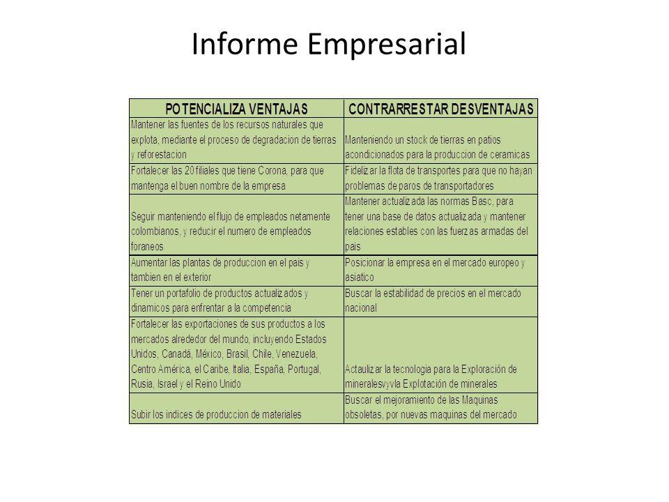 Informe Empresarial