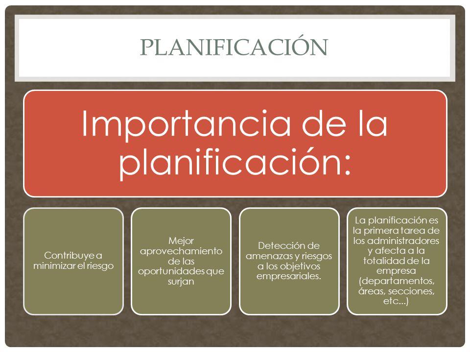 PLANIFICACIÓN Importancia de la planificación: Contribuye a minimizar el riesgo Mejor aprovechamiento de las oportunidades que surjan Detección de amenazas y riesgos a los objetivos empresariales.