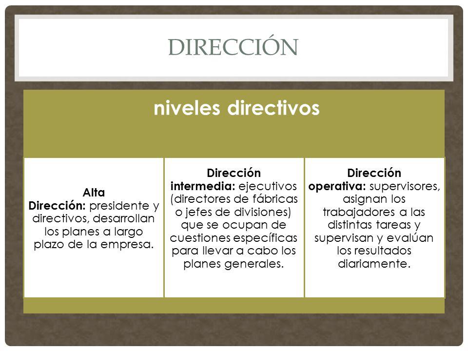 DIRECCIÓN niveles directivos Alta Dirección: presidente y directivos, desarrollan los planes a largo plazo de la empresa.
