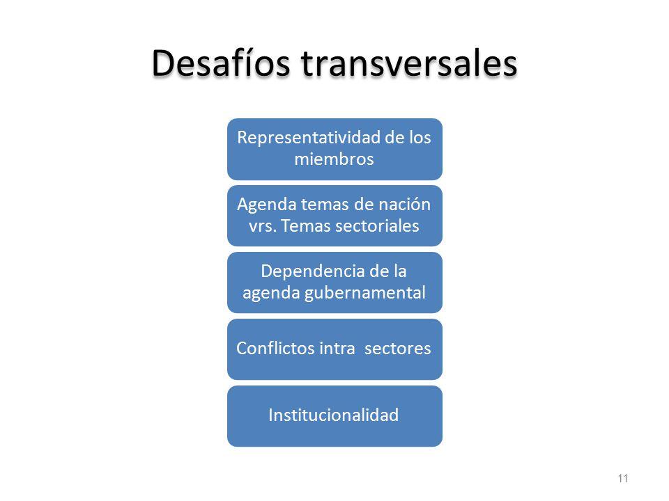 Desafíos transversales Representatividad de los miembros Agenda temas de nación vrs.