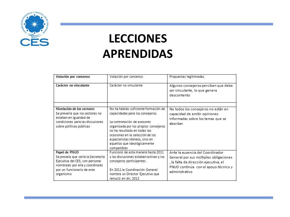 NUEVO DISEÑO Membresía formalizada Decreto Legislativo El gobierno no es miembro Autónomo con presupuesto público y fijado por ley