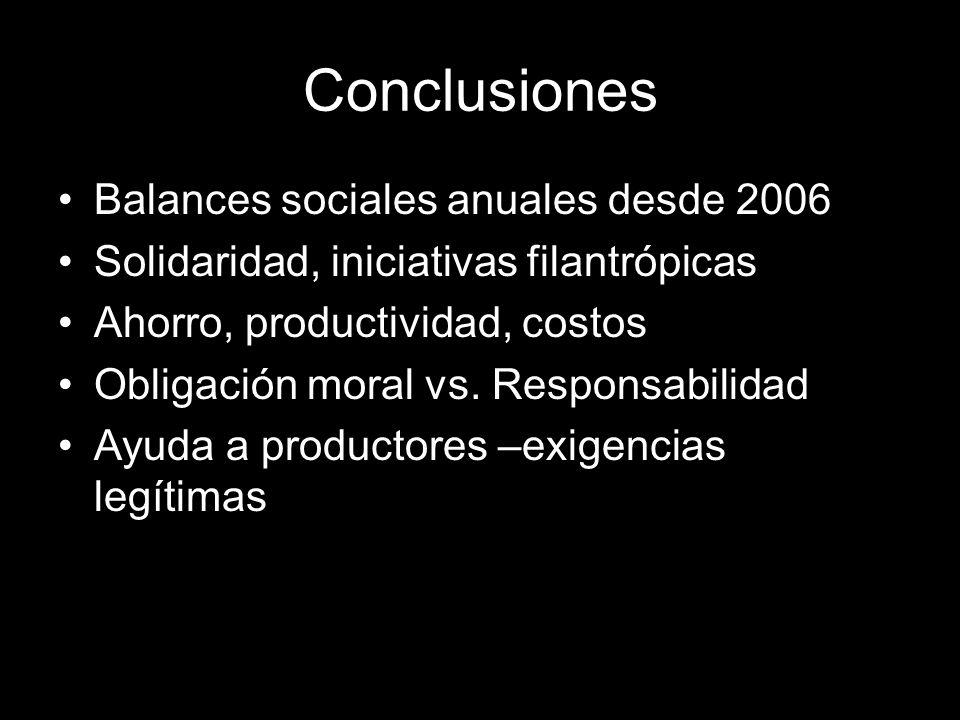 Conclusiones Balances sociales anuales desde 2006 Solidaridad, iniciativas filantrópicas Ahorro, productividad, costos Obligación moral vs.