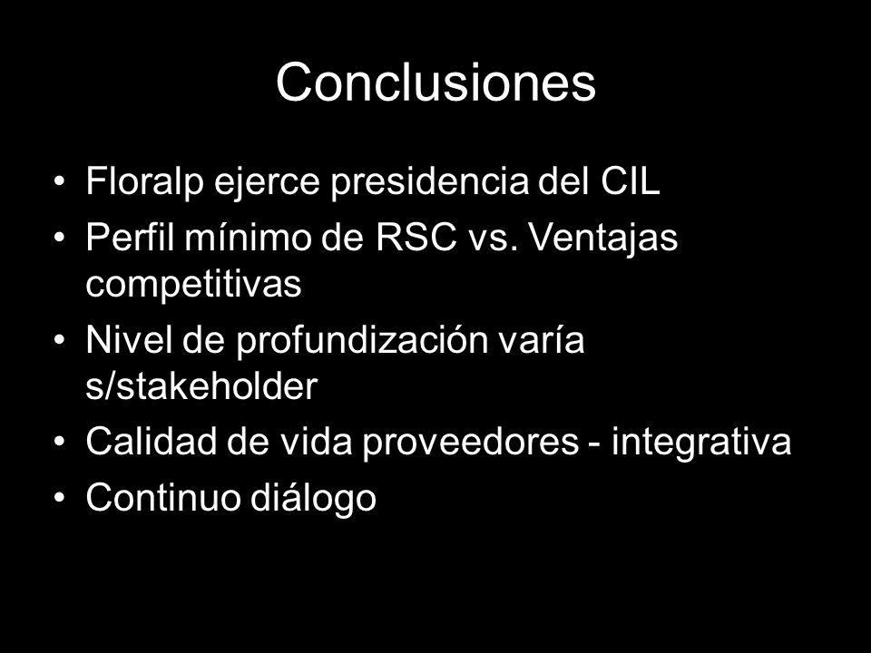 Conclusiones Floralp ejerce presidencia del CIL Perfil mínimo de RSC vs.