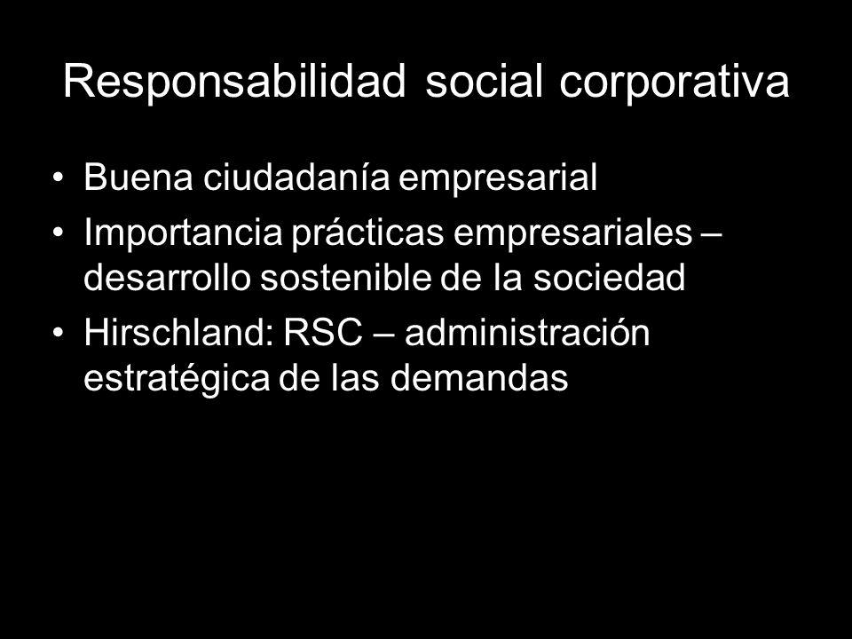 Responsabilidad social corporativa Buena ciudadanía empresarial Importancia prácticas empresariales – desarrollo sostenible de la sociedad Hirschland: RSC – administración estratégica de las demandas