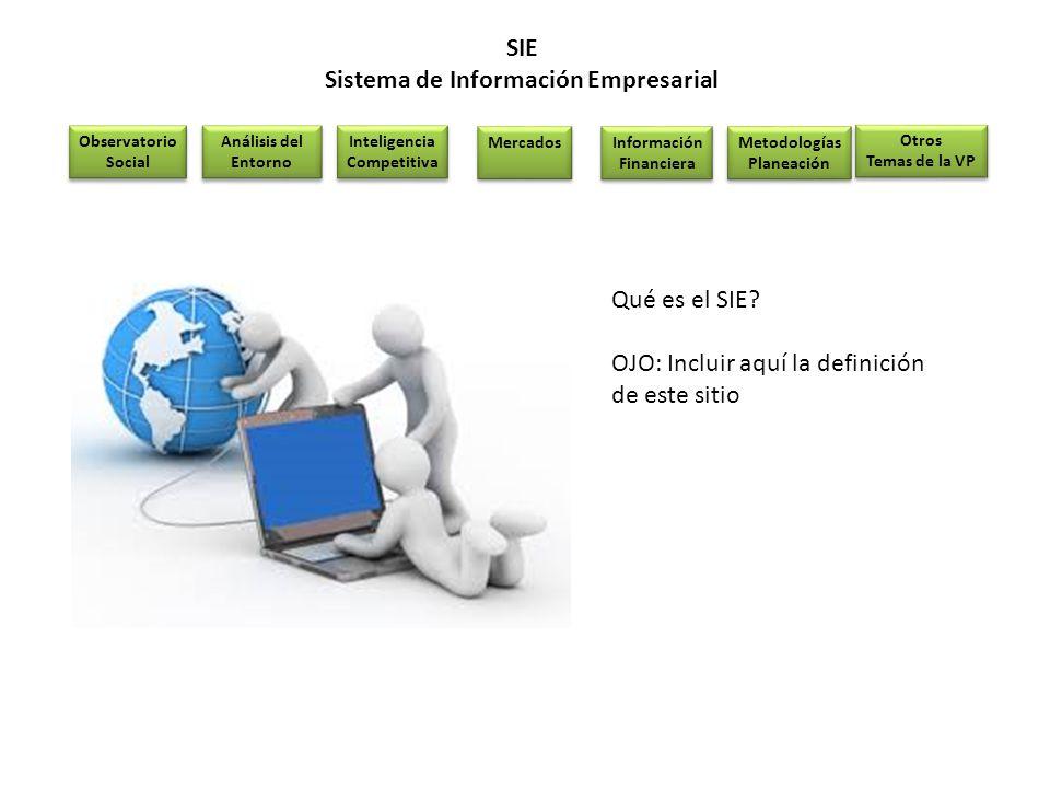 SIE Sistema de Información Empresarial Observatorio Social Observatorio Social Inteligencia Competitiva Inteligencia Competitiva Mercados Información