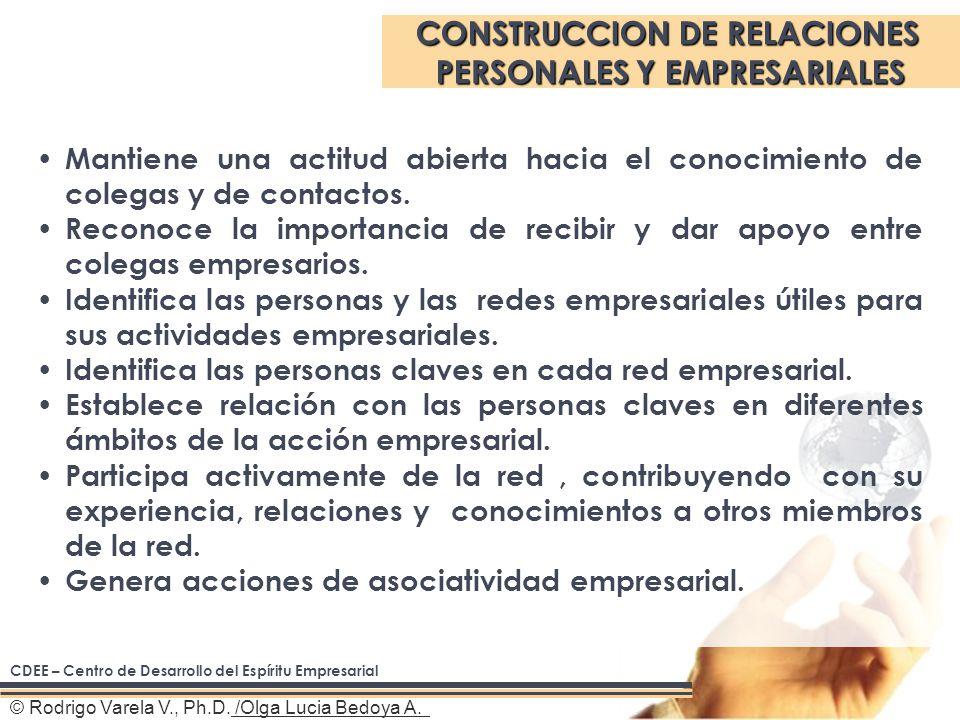 CONSTRUCCION DE RELACIONES PERSONALES Y EMPRESARIALES © Rodrigo Varela V., Ph.D.