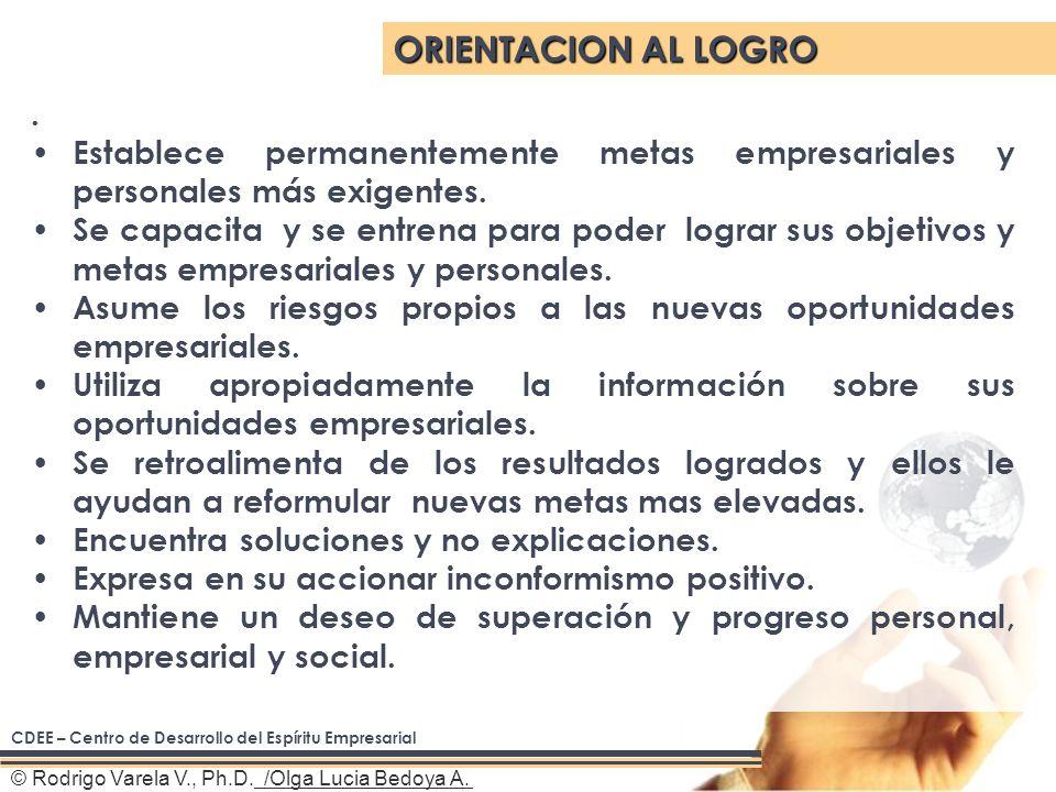 © Rodrigo Varela V., Ph.D. /Olga Lucia Bedoya A..