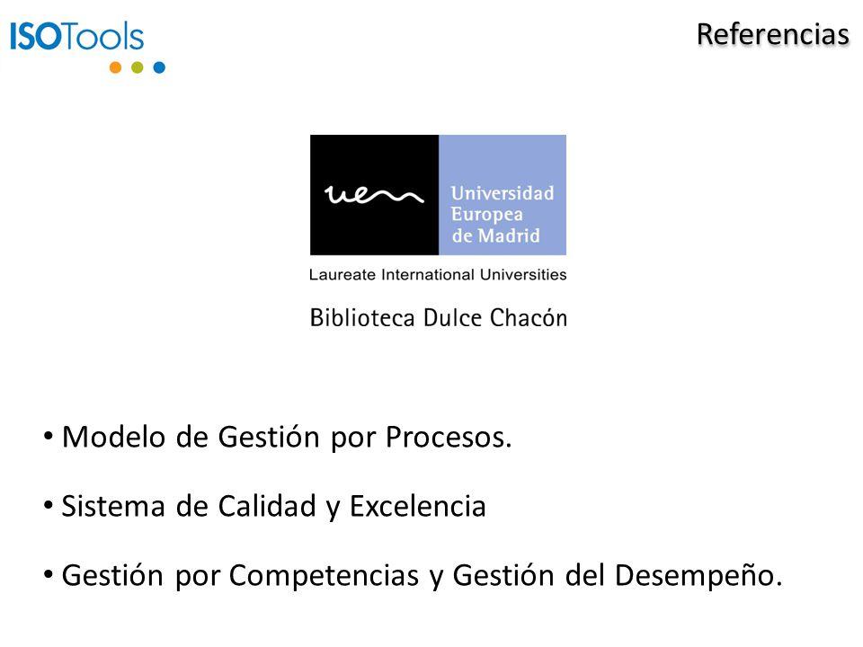 Referencias Modelo de Gestión por Procesos. Sistema de Calidad y Excelencia Gestión por Competencias y Gestión del Desempeño.