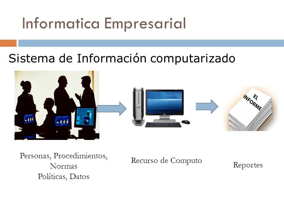 Informatica Empresarial Sistema de Información computarizado Personas, Procedimientos, Normas Políticas, Datos Recurso de Computo Reportes