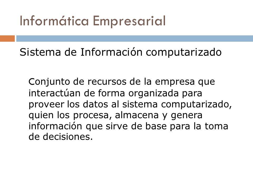 Informática Empresarial Sistema de Información computarizado C onjunto de recursos de la empresa que interactúan de forma organizada para proveer los
