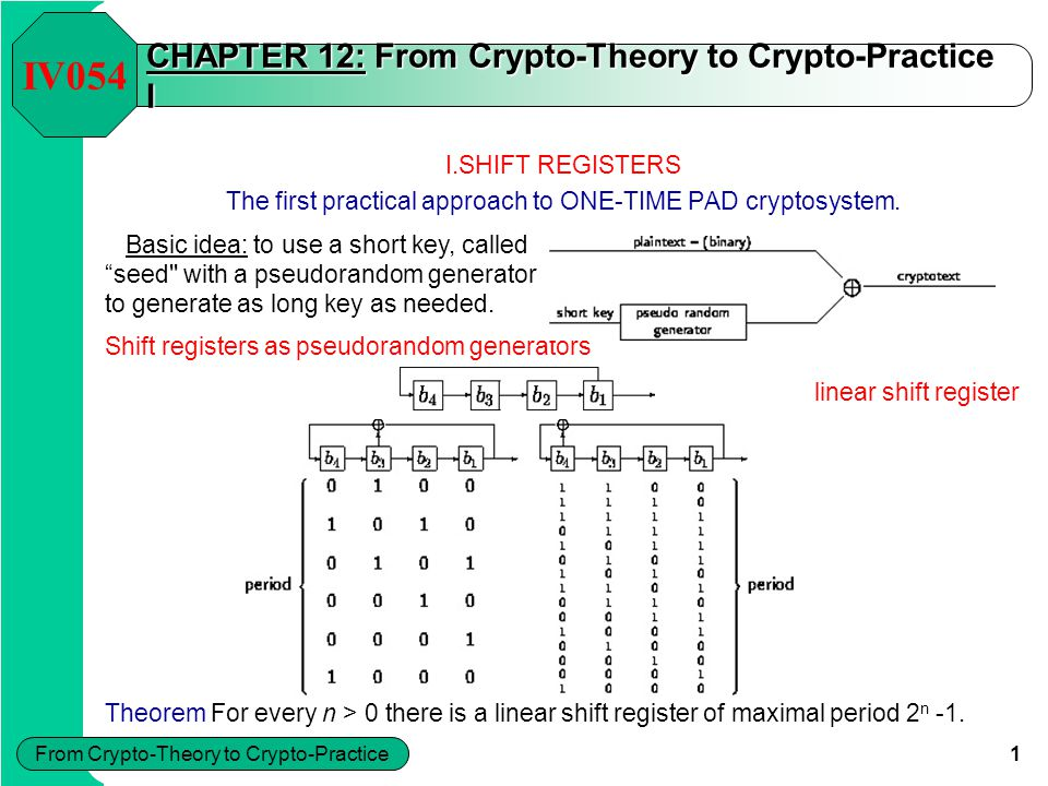 From Crypto-Theory to Crypto-Practice 1 CHAPTER 12: From Crypto-Theory to Crypto-Practice I I.SHIFT REGISTERS The first practical approach to ONE-TIME