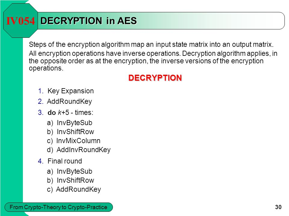 30 From Crypto-Theory to Crypto-Practice DECRYPTION in AES Steps of the encryption algorithm map an input state matrix into an output matrix. All encr
