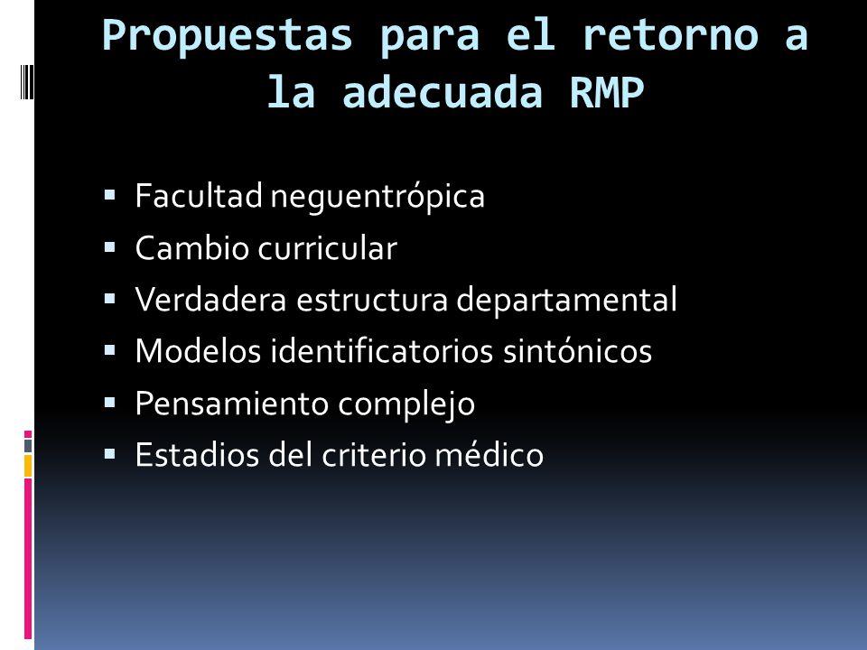 Propuestas para el retorno a la adecuada RMP  Facultad neguentrópica  Cambio curricular  Verdadera estructura departamental  Modelos identificatorios sintónicos  Pensamiento complejo  Estadios del criterio médico
