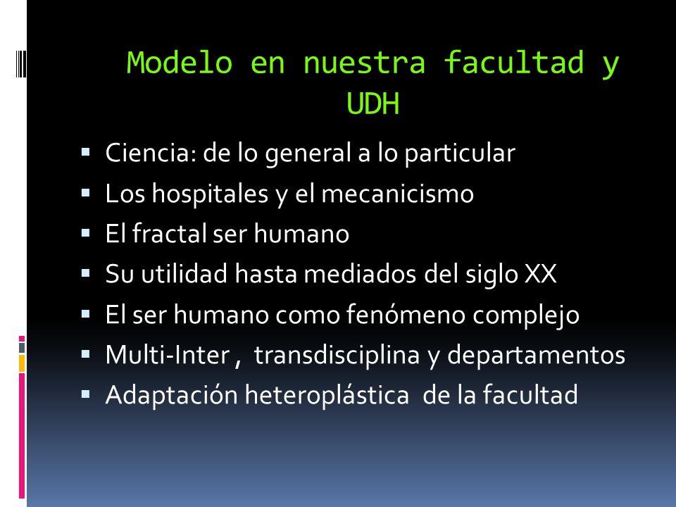 Modelo en nuestra facultad y UDH  Ciencia: de lo general a lo particular  Los hospitales y el mecanicismo  El fractal ser humano  Su utilidad hasta mediados del siglo XX  El ser humano como fenómeno complejo  Multi-Inter, transdisciplina y departamentos  Adaptación heteroplástica de la facultad